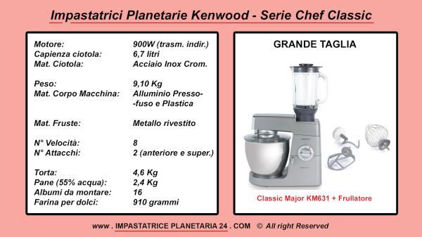 comprare a buon mercato eccezionale gamma di colori sezione speciale Video Recensione Kenwood CLASSIC (Linea Chef)